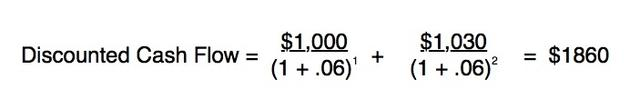 Example of discounted cash flow calculation